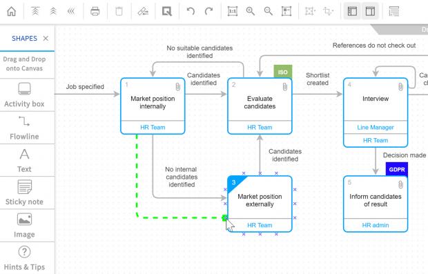 Kartlägg ert bästa dokumenthanteringssystem